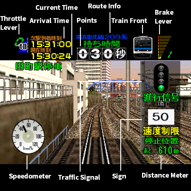 Screenshot of the game with the name of various elements on the screen