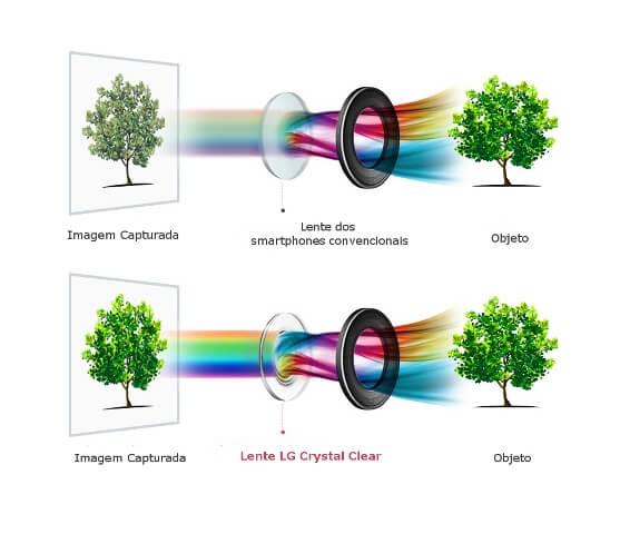 LG-V30-Crystal-Clear-Lens