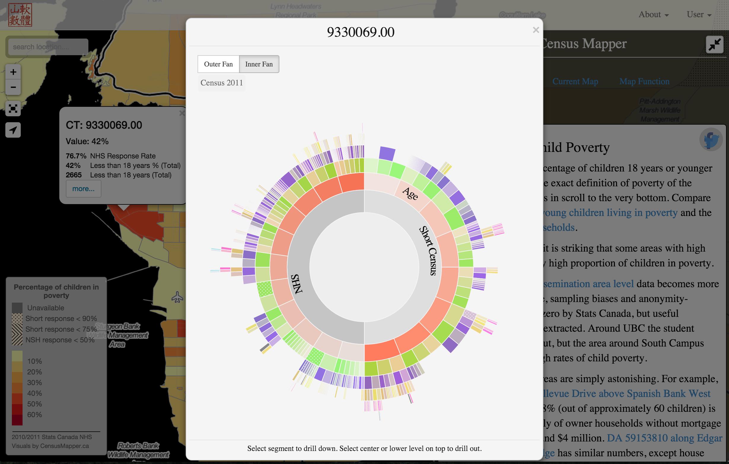 Census Wheel
