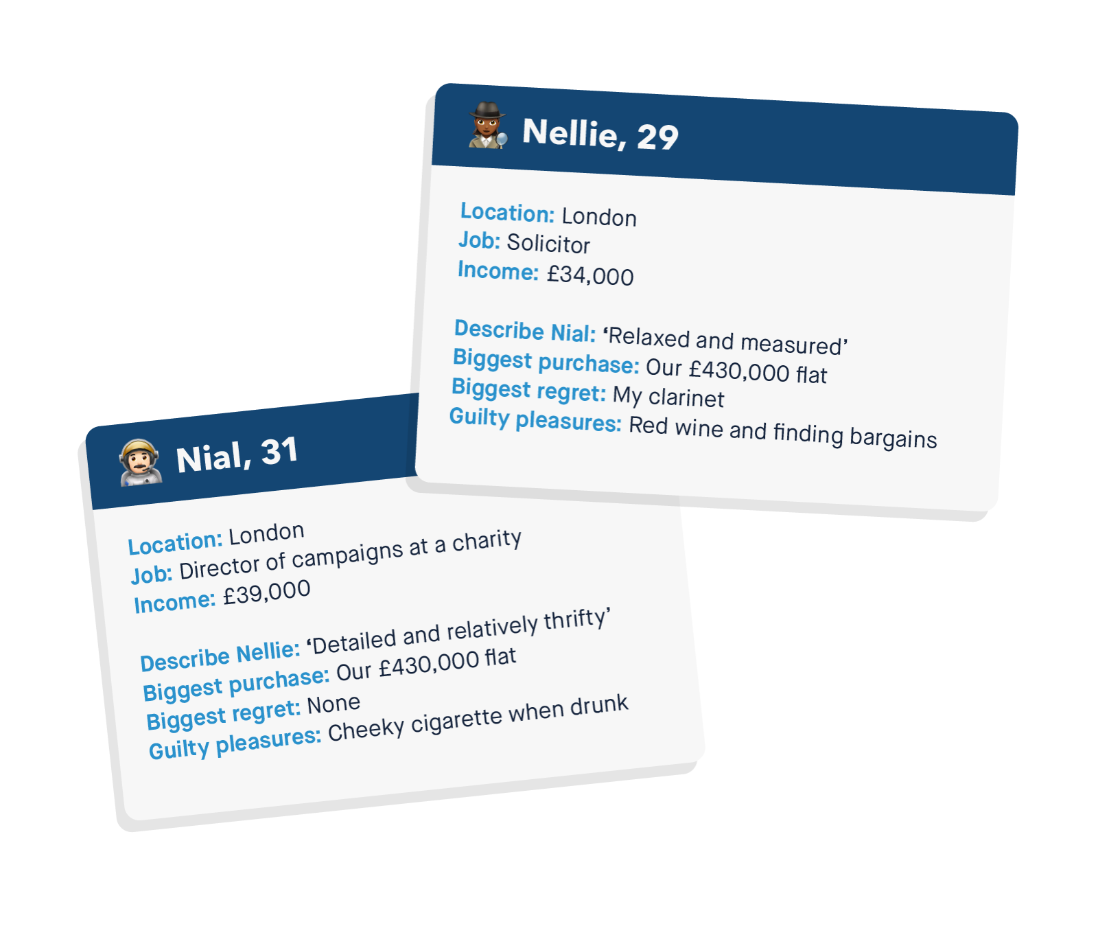 Name: Nellie Age: 29  Location: London Job: Solicitor  Salary: £34,000 Together for? 5 ½ years  Describe Nial: Relaxed and measured  Biggest purchase? Our £430,000 flat Biggest regret? My clarinet Guilty pleasures? Red wine and finding bargains     Name: Nial Age: 31  Location: London Job: Director of campaigns at a charity Salary: £39,000 Together for? 5 ½ years  Describe Nellie: Detailed and relatively thrifty  Biggest purchase? Our £430,000 flat Biggest regret? None Guilty pleasures? A cheeky cigarette when I'm drunk