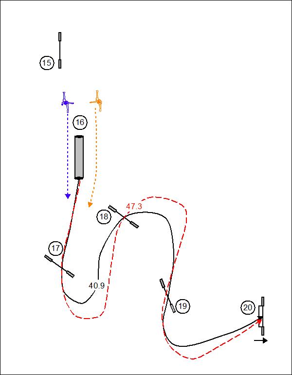 Turning Left Details