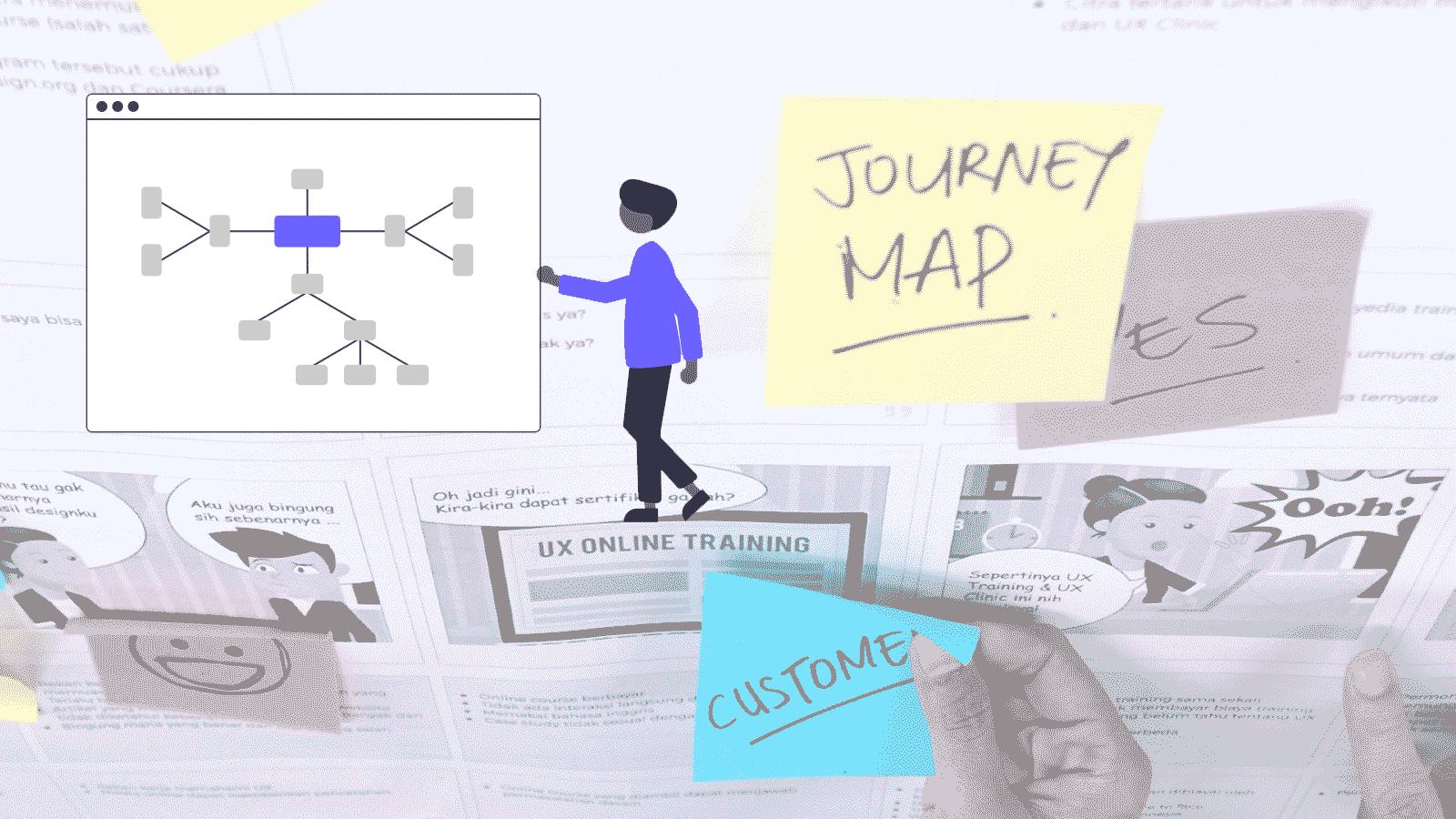 Vad är Customer Journey Mapping?