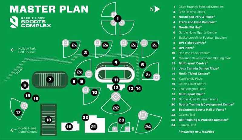 Master plan for sports arena's and building's for the Gordie Howe Sports complex