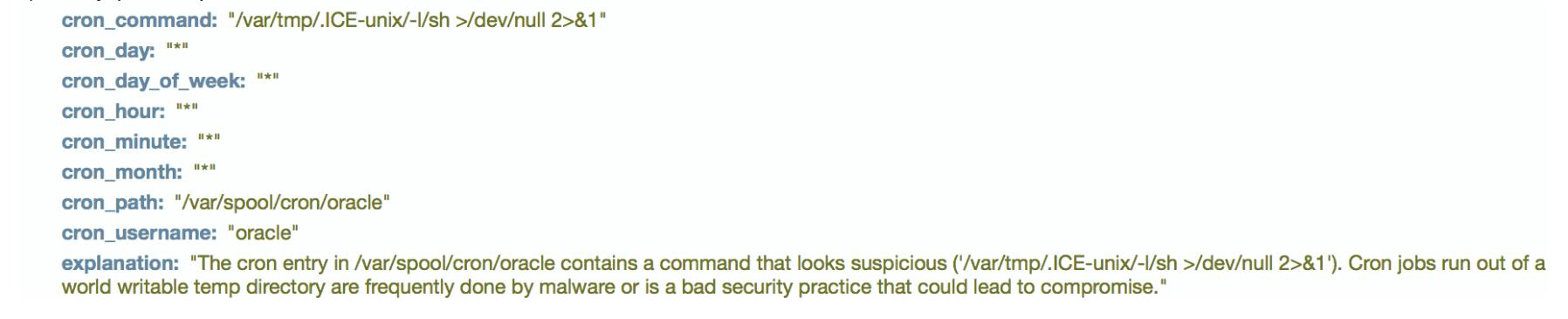 Suspicious cron entry example
