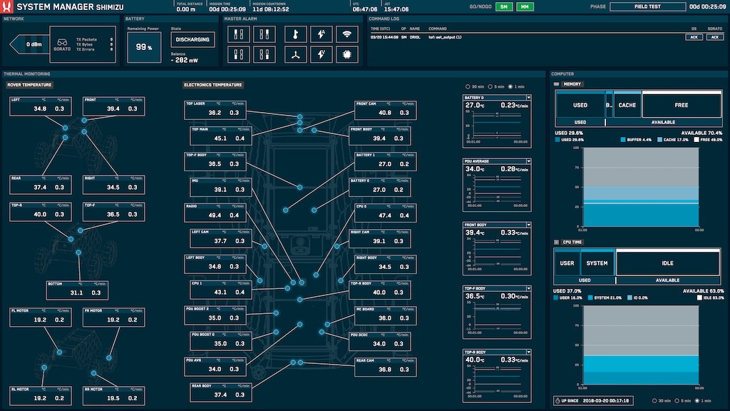 First screen of the System Manager interface.