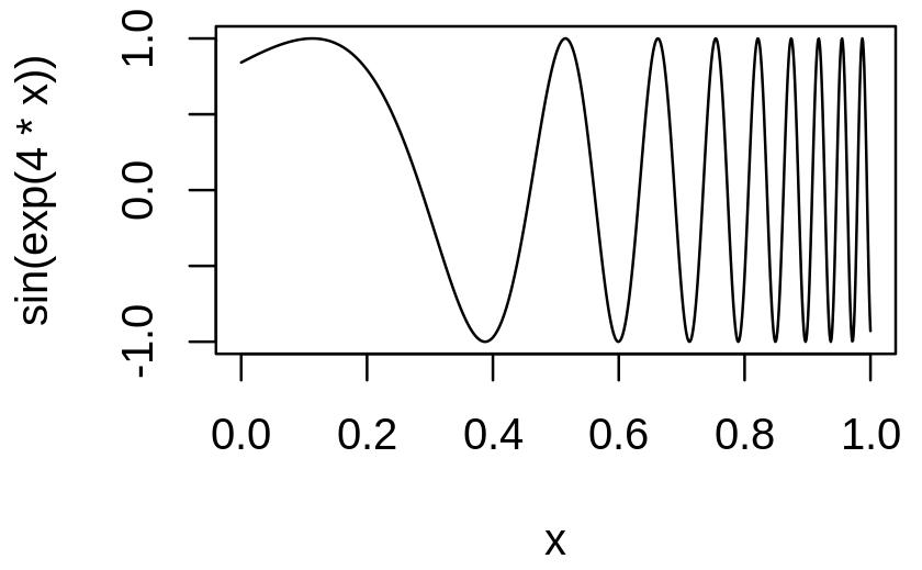 19 Quasiquotation | Advanced R