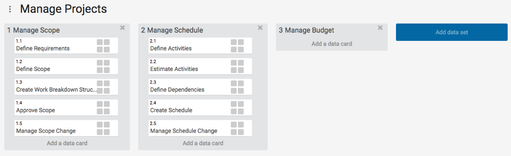 Add detail data information about projects and business capabilities.