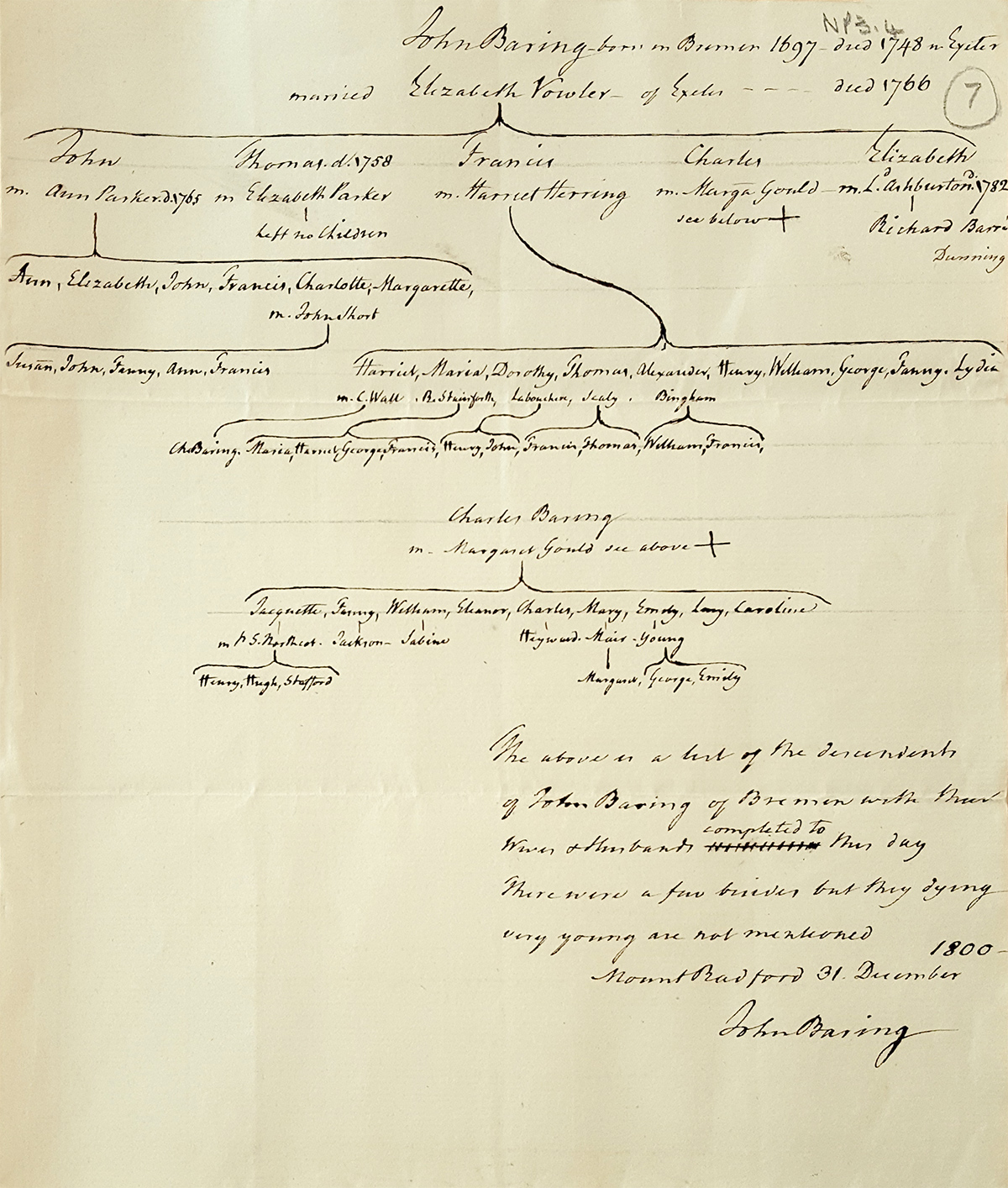 Pen and ink handwritten diagram of the John Baring family tree