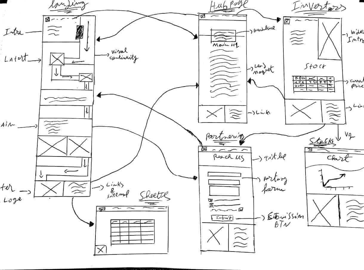 website draft stage