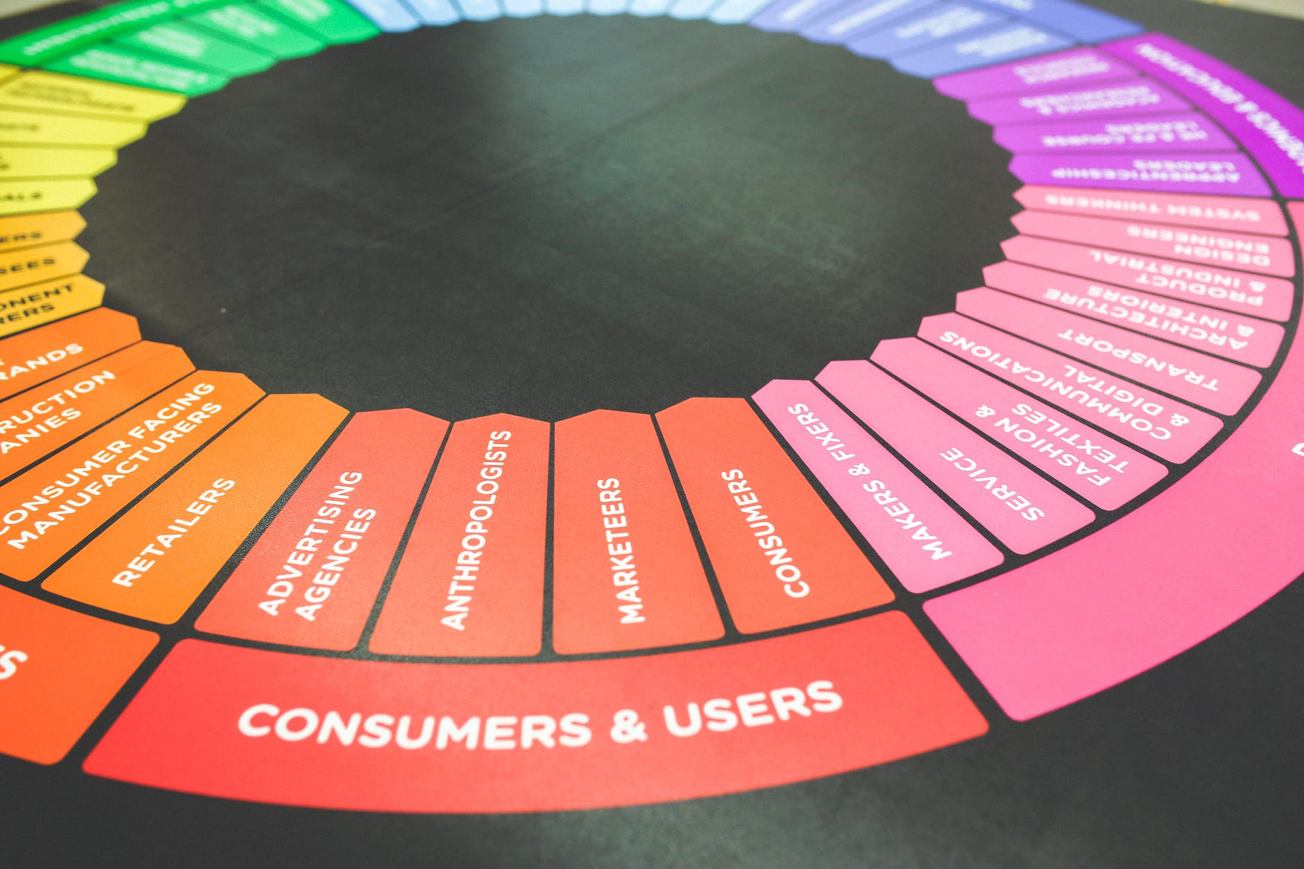 A quick guide to customer segmentation for data scientists