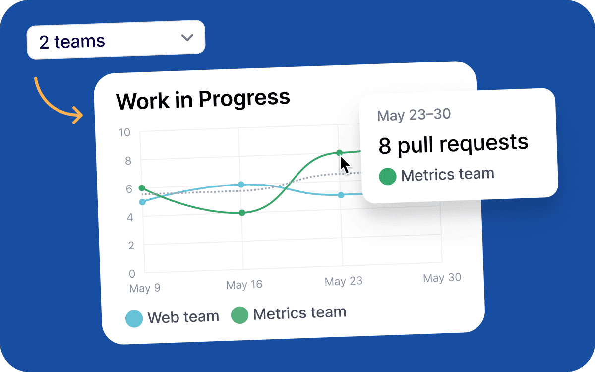 Work in progress for pull requests