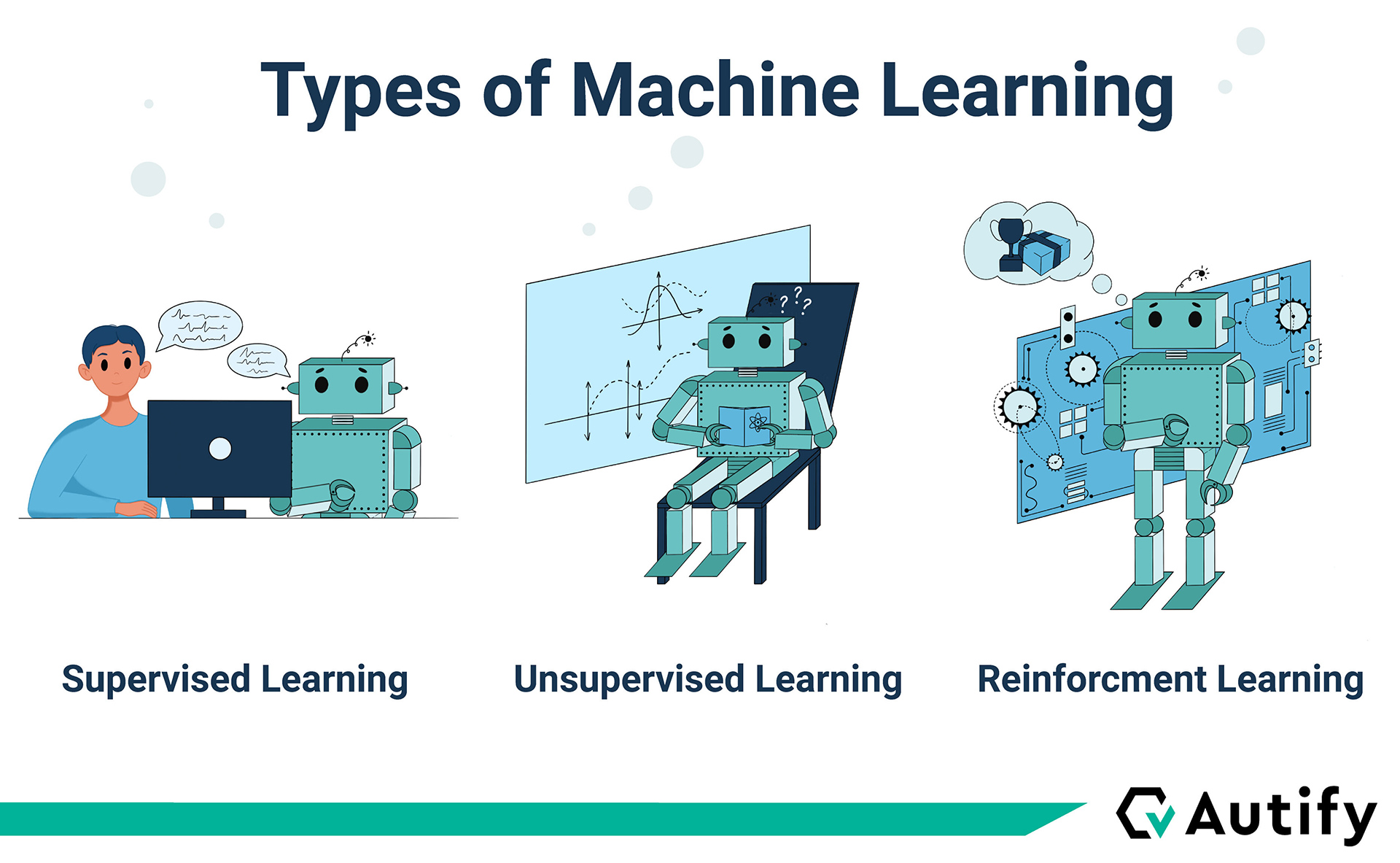How machine learning in software testing produces superior products