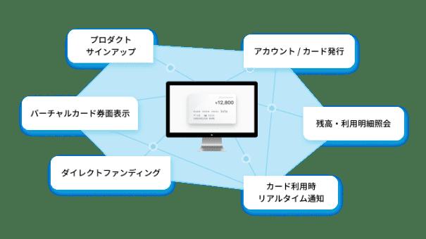 xard-feature_1