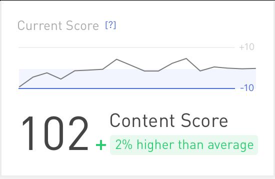 The content score module