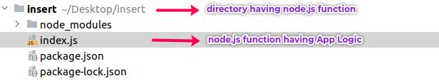 Back-end serverless function in Node.js
