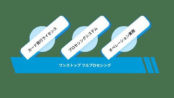 xard-feature_2