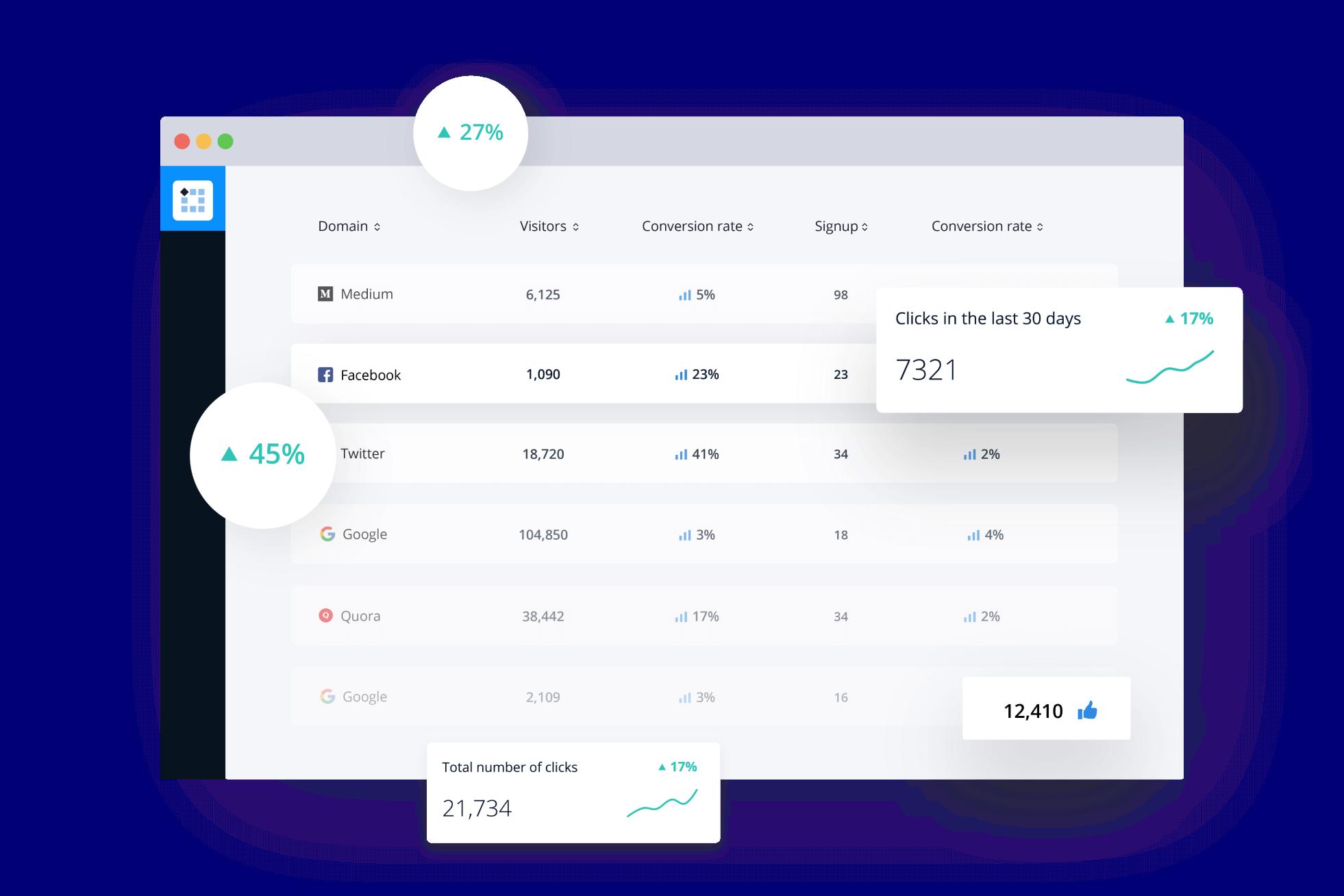Acquisition Marketing PixelMe