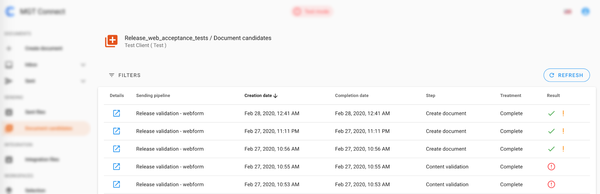 candidates list