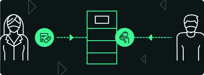 Diagram of secure prescription delivery with smart lockers