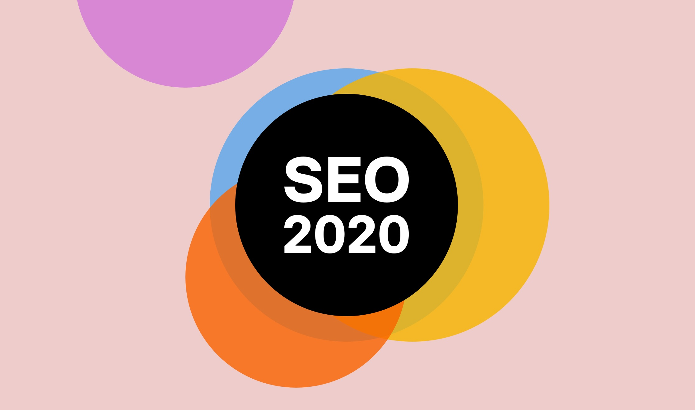 Our Take on The Future of SEO: 2020  Edition