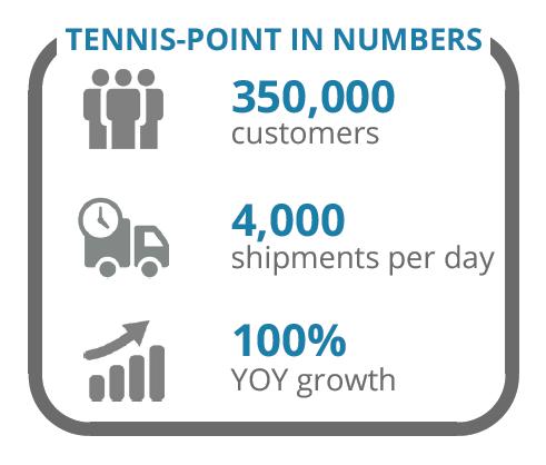 tennis-point-cs_numbers