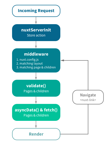 nuxt-schema