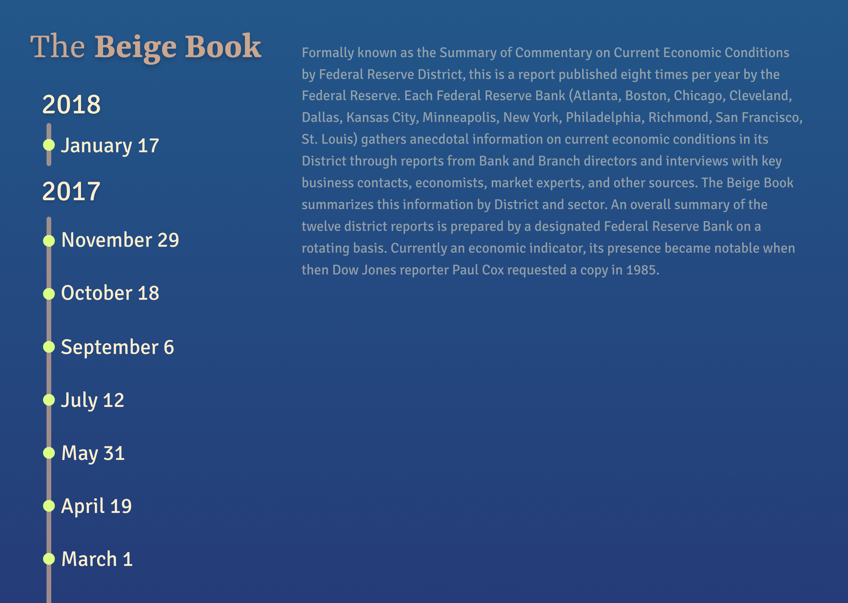 Reinventing the Beige Book Page