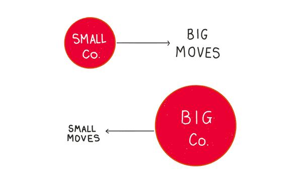 small companies big moves