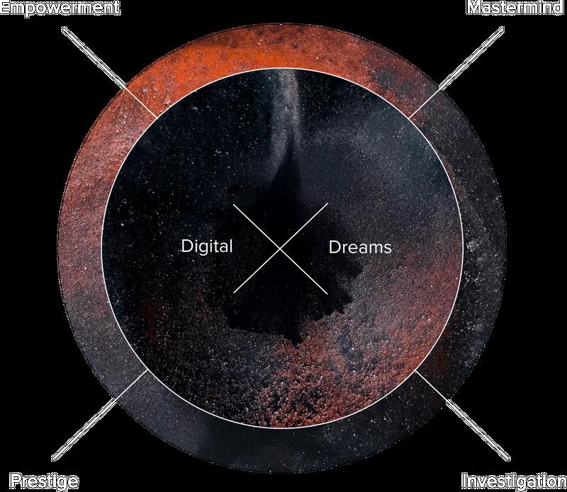 Digitial Dreams
