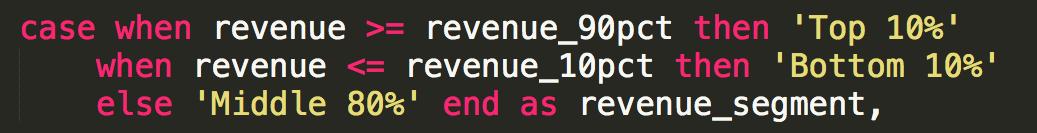 buyer revenue segment
