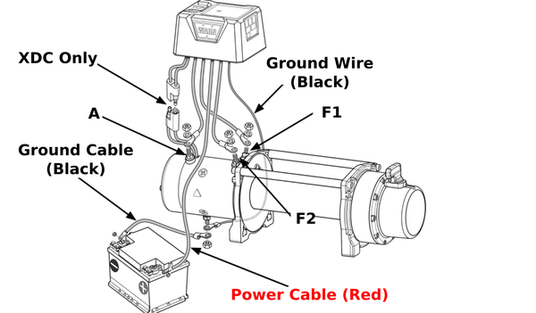 winch wiring schematic data wiring diagram Ramsey Winch Solenoid Diagram