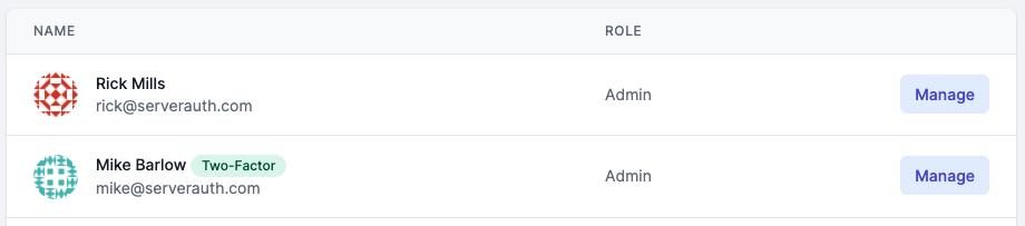 Team listing showing 2FA status