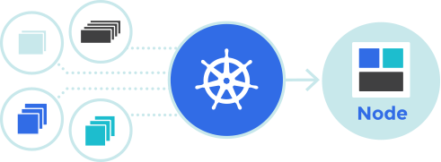 Production-Grade Container Orchestration - Kubernetes