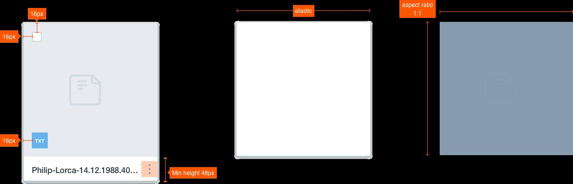 default card layout
