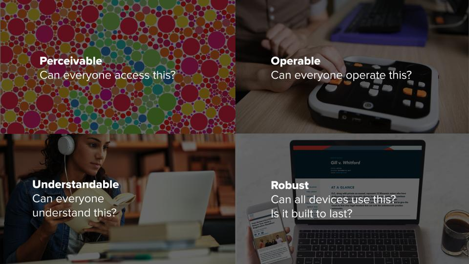 Four images that mirror the text above: Perceivable, Operable, Understandable, and Robust