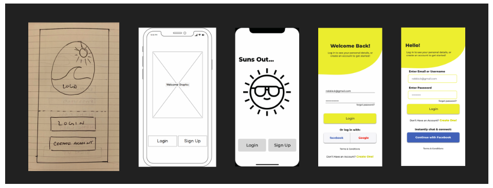 The evolution of the Sundayz app from sketch to wireframe to final design, by Anami Chan