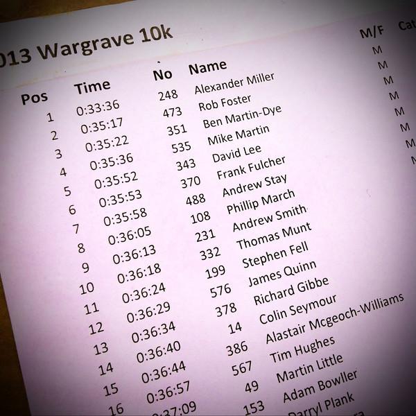 Wargrave 10k Results