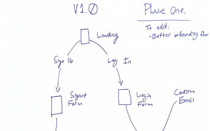 sketch-flow-1.png