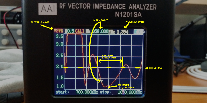 Low Frequency Impedance Analyzer