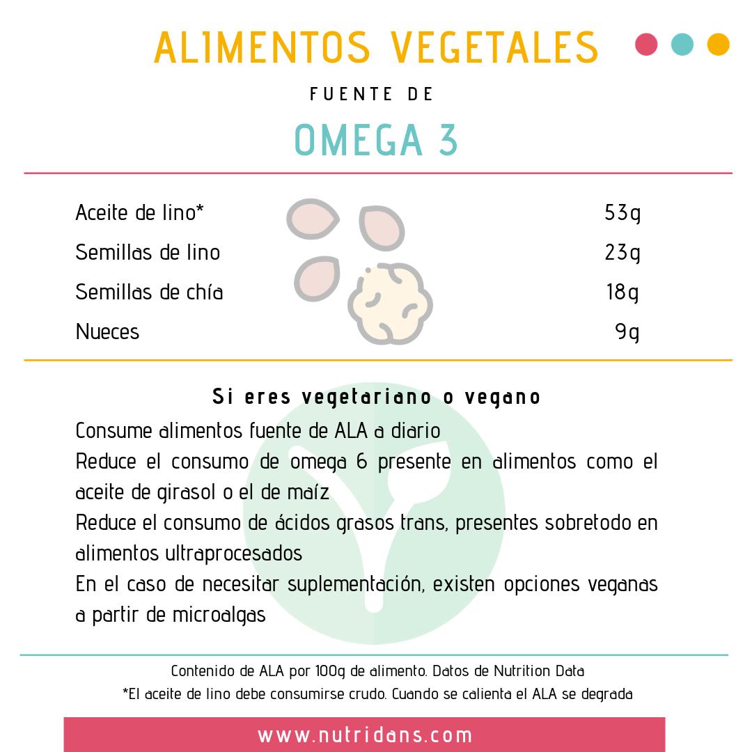 Contenido de omega 3 en alimentos vegetales
