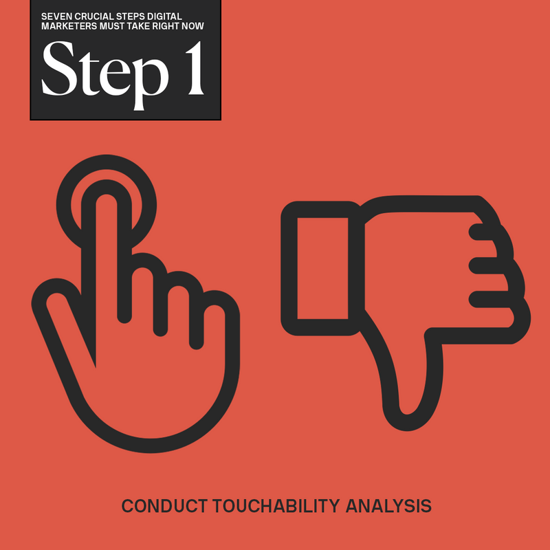 Step 1 Conduct Usability Analysis