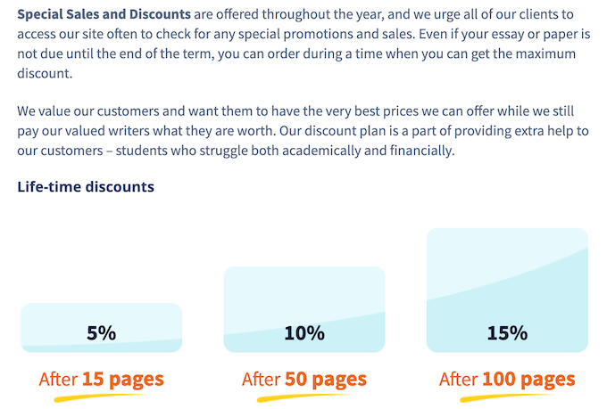 ukwritings.com provides a lot of discounts
