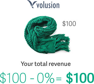 Volusion your total revenue