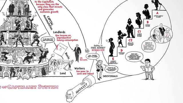 Fumes - Economics for everyone