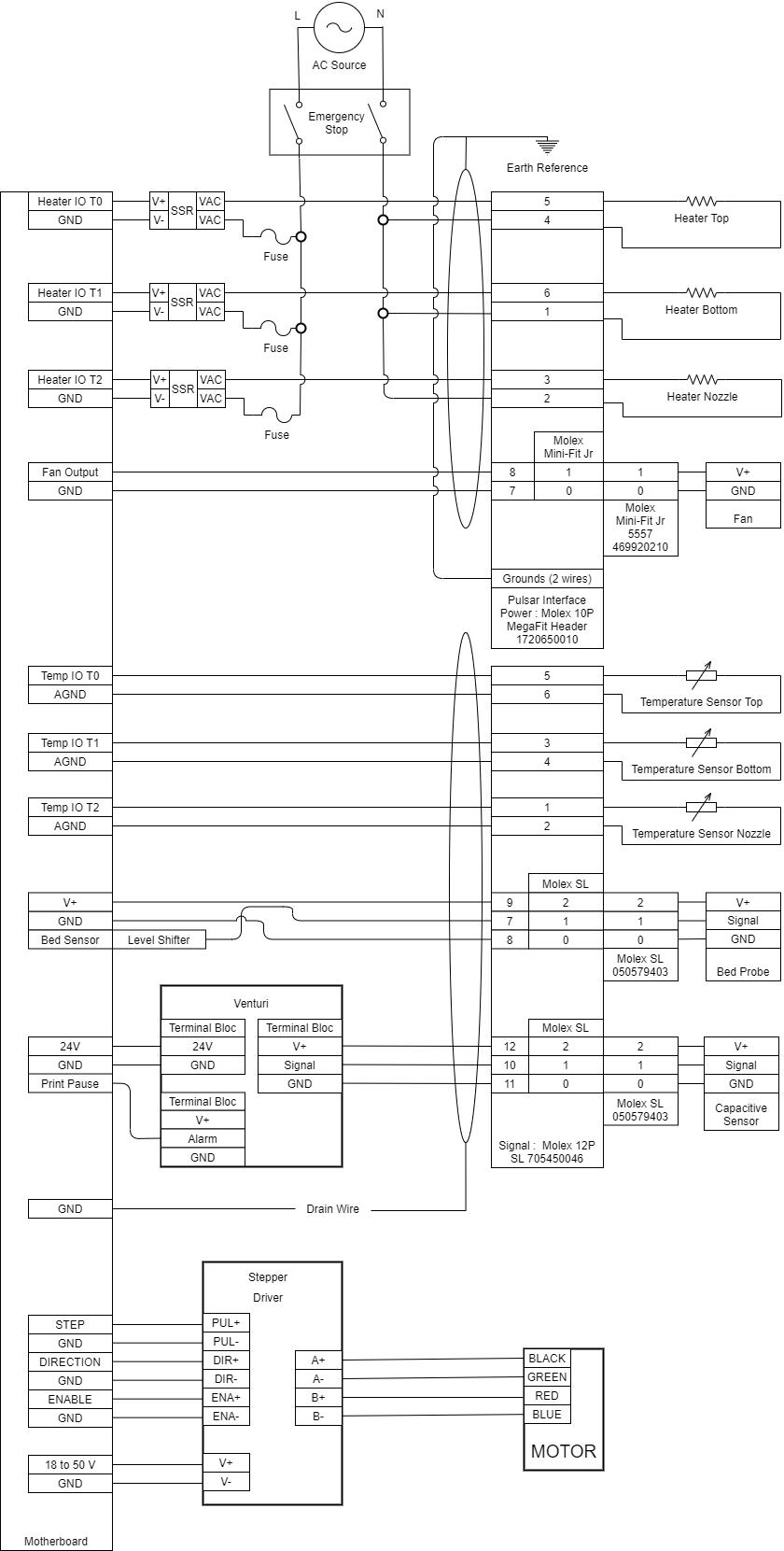Pulsar Wiring Scheme