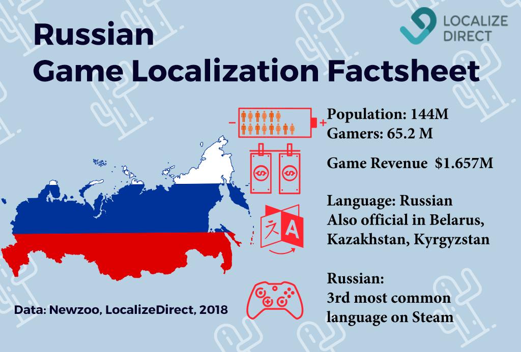Russia's games market data: population, language, gamers, revenue 2018