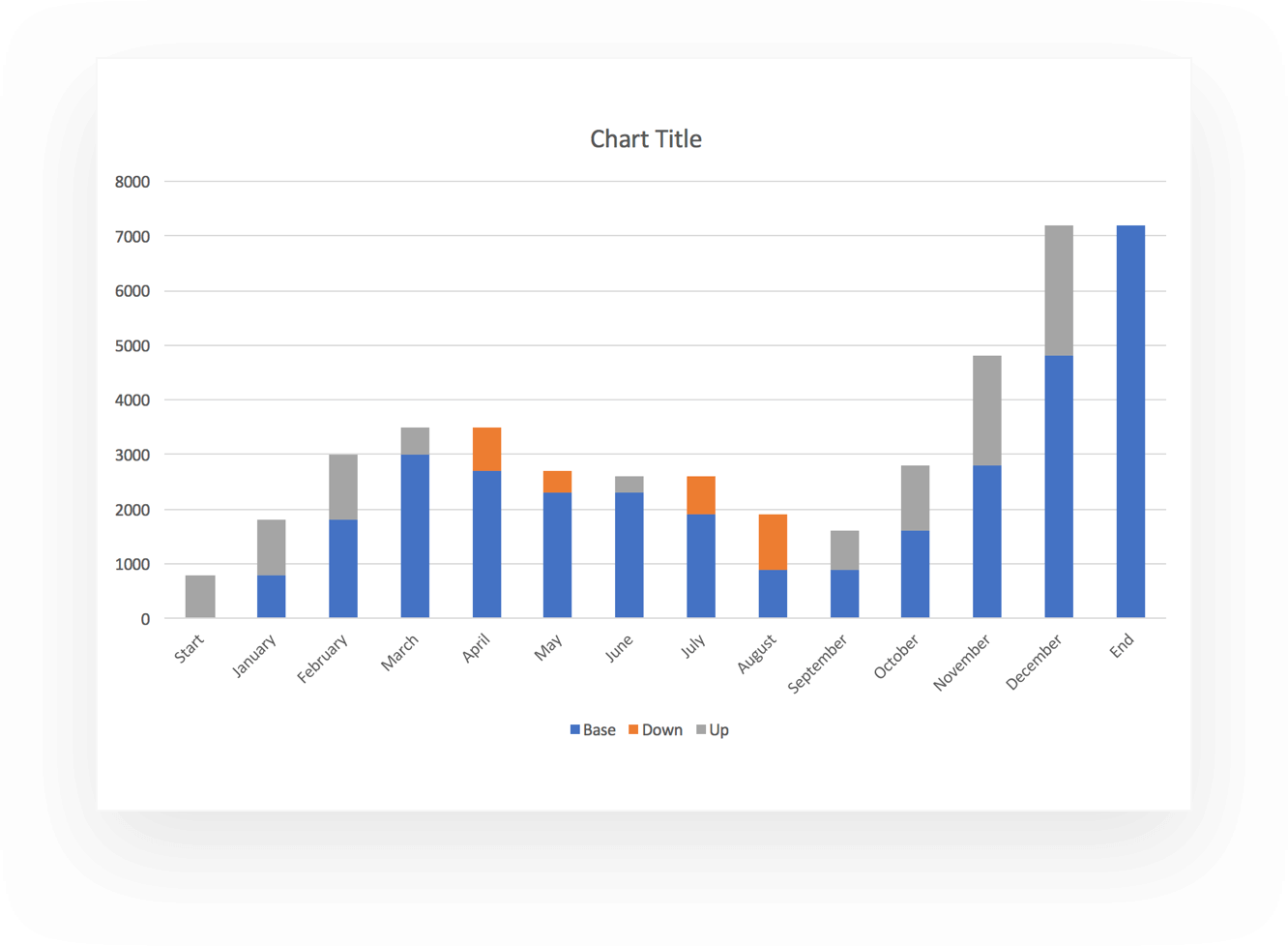 Waterfall chart excel template how to tips teamgantt look at that its got your numbers and everything however its not a waterfall chart not yet lets make that happen shall we ccuart Choice Image
