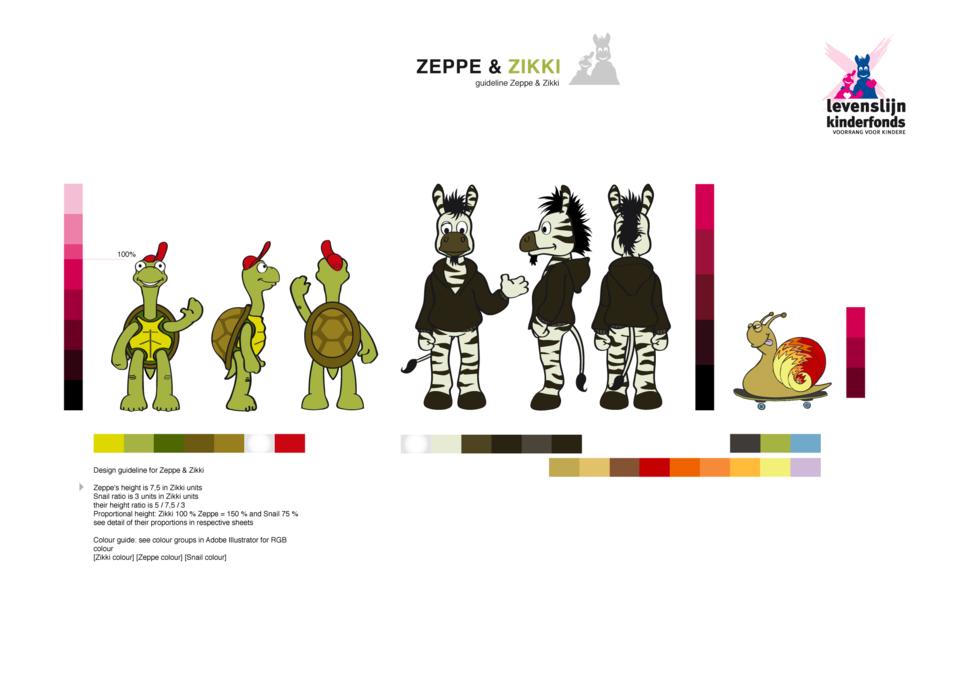 Zeppe & Zikki characters, design guideline