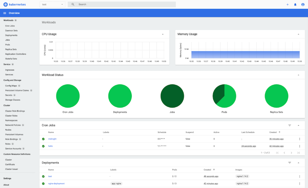 Workloads overview on the Kubernetes Dashboard