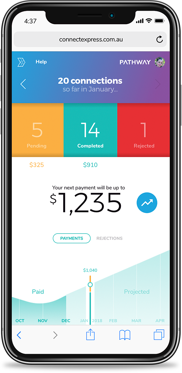Connect Express mobile dashboard